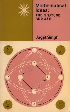 Mathematical Ideas: Their Nature and Use, Jagjit Singh, 1972. Radius Books, Cover Design by Ralph Mabey