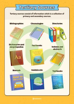 Teaching Resource: A poster providing the definition and some examples of tertiary sources. Teaching Geography, Teaching History, Teaching Resources, Primary And Secondary Sources, Genius Hour, History Classroom, Passion Project, Project Based Learning, Natural Disasters