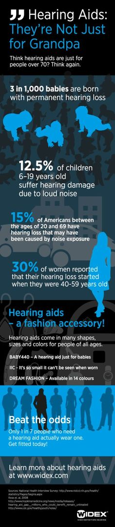 Hearing aid infographic. My friend Alexander was born deaf. His parents were told to speak English vs Puerto Rican. He's now learning Spanish!