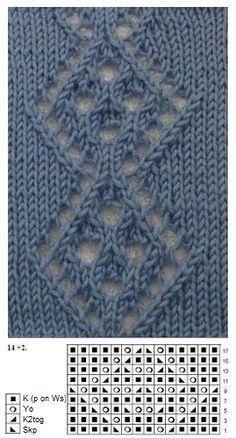 Resultado de imagem para lace knit chart