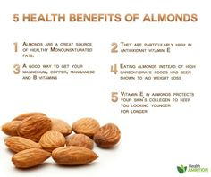 Health Benefits of Almonds – Almonds for Weight Loss
