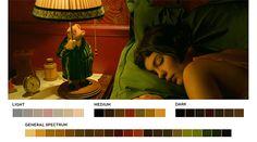Como a paleta de cores define um filme