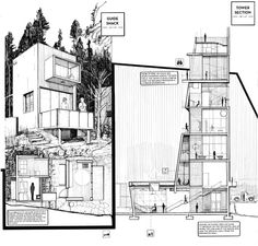 Survival School by Ben Larson, via Behance