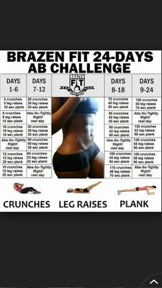 Ab challenge for beginners