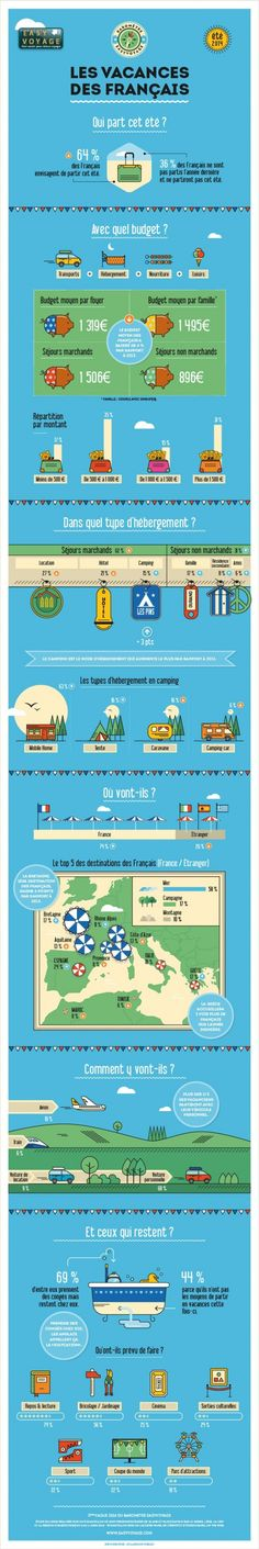 El Conde. fr: Les vacances des français French Teaching Resources, Teaching French, How To Speak French, Learn French, Pays Francophone, Ap French, French Stuff, French Education, School