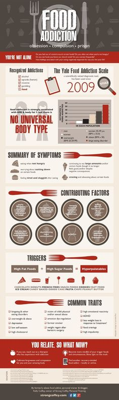 Coffey Personal training info graphic -- Its time we treat Food Addiction as a very real thing. IT IS. Not all food addicts are thin or obese, it is its own addiction, like any other.
