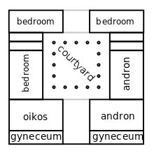 Image Result For Ancient Greece Homes