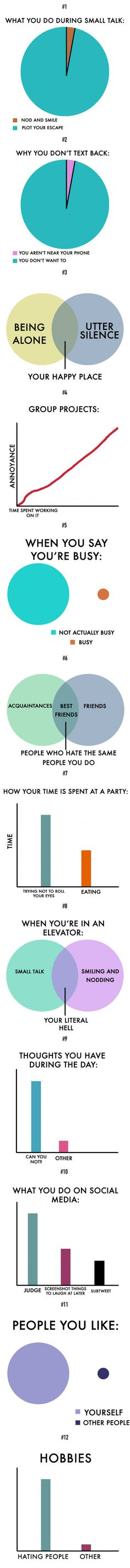 12 Brutally Honest Charts That People Who Hate People Will Understand
