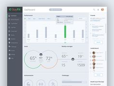 15 Innovative Dashboard Concepts The search and invite could be a good feature for DB searches