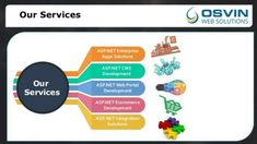 Osvin web solution is a leading offshore ASP.NET development company in India, offering custom.Net Application development through the team of expert developers. Our .Net Experts have over a decade of experience in building amazing websites, desktop applications and web-based applications with visually stunning user experiences.