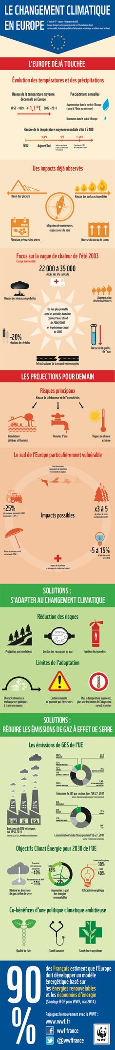 Infographie du WWF « Les changements climatiques en Europe » Knowledge, Europe, Nature, World Discovery, Climate Change, Infographic, Environment, Board, Naturaleza