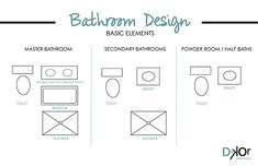 Key Elements of Bathroom Design - Bathrooms Basic Elements - Interior design tips for your bathroom design  - Bathroom Design Tips
