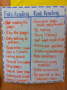 Fake Reading vs Real Reading... a great anchor chart from Head Over Heels For Teaching (blog)