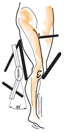 Holmes Method for Proper Seat Height - Holmes recommends an angle of between 25 and 35 degrees and closer to 25 for those with a history of patella tendonitis.