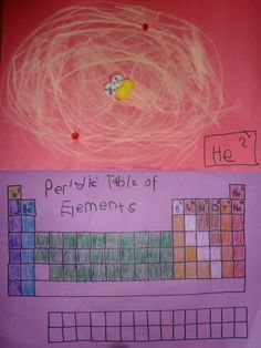 my FOUR year old's Periodic Table of Elements