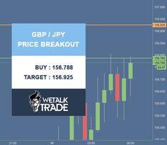 #GBP/JPY  Price Breakout. Buy :156.788 Target : 156.925 #Wetalktrade #Forex #Trading #ForexSignals