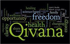 Wordle about Qivana