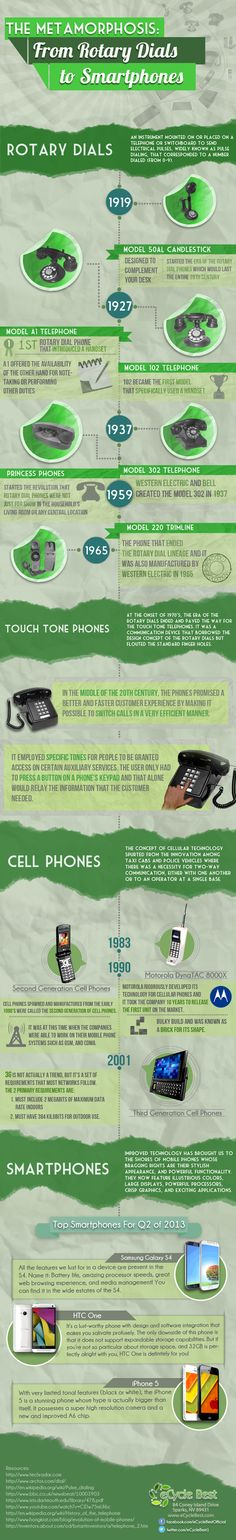 The Metamorphosis: From Rotary Dials to Smartphones (Infographics) Latest Technology Gadgets, Science And Technology, Arduino Board, Tech Toys, Classroom Projects, Gadgets And Gizmos, Rotary, Fun Facts, Smartphone