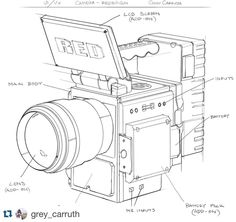 #Repost from Industrial Design student @grey_carruth.  The Red Dragon Camera…