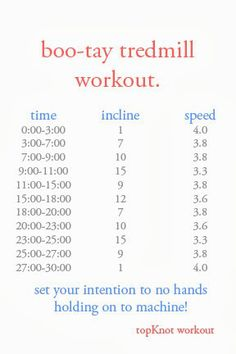 Yes! These workouts are fantastic!