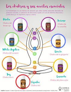 Quit Smoking Essential Oils, Essential Oil Bottles, Doterra Essential Oils, Essential Oil Blends, Young Living Oils, Young Living Essential Oils, Chakras, Yoga Mantras, Chakra Healing
