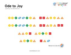 Ode to Joy Easy Piano Notes Beethoven Piano Songs For Beginners, Easy Piano Songs, Piano Sheet Music Letters, Flute Sheet Music, Piano Lessons, Music Lessons, Letter Song, Ode To Joy, Kalimba