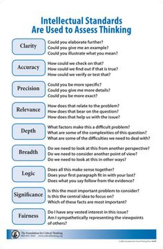 Terrific Mini Guide to Help Students Think Critically ~ Educational Technology and Mobile Learning This would be a good anchor chart to use in the classroom for English or just for classroom procedure Teaching Strategies, Teaching Resources, Teaching Art, Instructional Strategies, Teaching Tools, Teaching Ideas, Writing Skills, Writing Tips, Study Skills