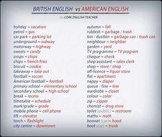 english..