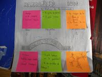 """Espejos sobre papel"" portfolio de Irma Caraballo para #AulaInnova @cfiesalamanca Boarding Pass, Travel, Mirrors, Paper Envelopes, Viajes, Destinations, Traveling, Trips"