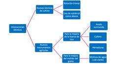 Materiales Ciencias Sociales: EL RENACER URBANO DE EUROPA