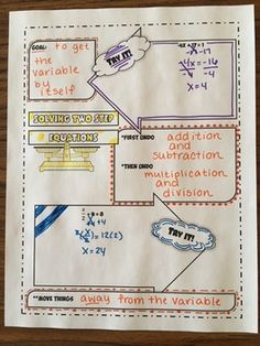 Two Step Equations Doodle Notes Tools For Teaching, Teaching Math, Math Teacher, Teacher Stuff, Math Strategies, Math Resources, Junior High Math, Two Step Equations, Math Notes