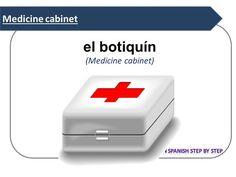 Spanish lesson : Medicine cabinet - Botiquín