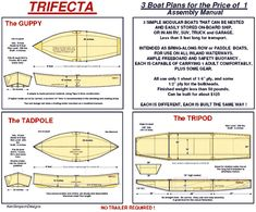 If you love to work with your hands, have basic carpentry skills and love the water, you should consider building your own boat. Building your own boat can save you lots of money. Boat Building Plans, Boat Plans, Electric Trolling Motor, Professional Group, Carpentry Skills, Build Your Own Boat, Paddle Boat, Construction Cost, Candles