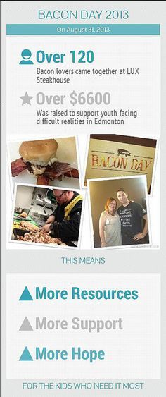 baconday | Flickr - Photo Sharing! Bacon Day, Infographics, Infographic, Infographic Illustrations, Info Graphics, Visual Schedules
