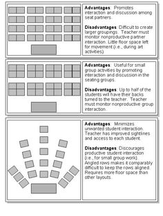 Teacher desk in front of classroom with seating arrangement pros and cons. My class has the pairs from #1 and the angles from #3, with three double rows.