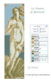 GioGio&Co: La Venere di Botticelli