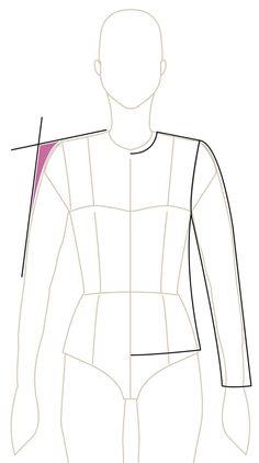 Skrædder-tip: Den lille forskel, der gør det nemt at sy ærmer med holdning - Skaberlyst Coat Patterns, Sewing Patterns, Sewing Hacks, Sewing Projects, Sewing For Beginners, Sewing Techniques, Sewing Clothes, Pattern Design, Signs