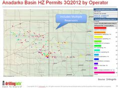In order to get an idea of some of the top operator activity in the area, I did a simple permit search in Texas and Oklahoma and combined th...