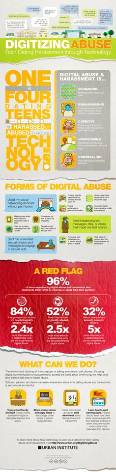 One in four dating teens is harassed or abused through technology. This infographic explains role of technology in teen dating abuse and harassment, h