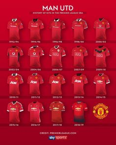Manchester United Old Trafford, Manchester United Wallpaper, Manchester United Legends, Manchester United Players, Manchester United Shirt, Neymar Football, Football Shirts, Soccer Jerseys, Football Team
