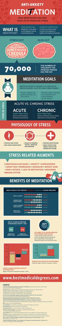 Learn to exercise your brain by practicing meditation and how it can improve your life. Reduce stress, fatigue, and physical ailments.