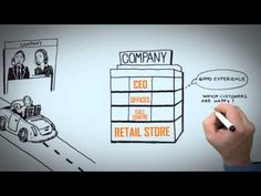 Uncovering the Customer Experience: Call Centre Example