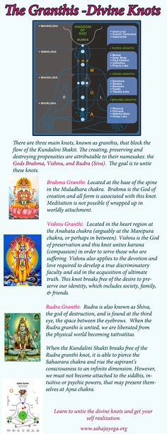 Sahaja Yoga Meditation, Kundalini Yoga, Tantra, Nada Yoga, Shri Mataji, Yoga Themes, Chakras, Chakra System, Namaste Yoga