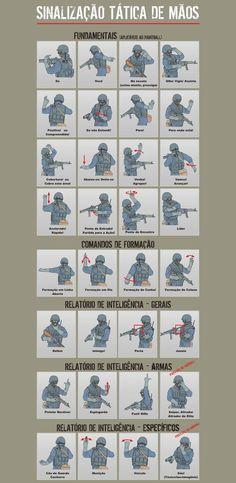 O que significam os sinais militares