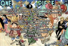 Straw Hat Pirates crew Monkey D. Luffy, Tony Tony Chopper, Roronoa Zoro, Sanji, … – Monkey D Luffy One Piece New World, One Piece Crew, Monkey D Luffy, One Piece Theories, Tsurezure Children, One Piece Cosplay, Anime One Piece, One Piece Pictures, 0ne Piece
