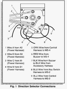 ezgo key switch wiring diagram high power led driver circuit cartaholics golf cart forum e z go controller cushman diagrams forward and reverse