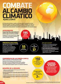 Conoce los antecedentes y nuevos planes en el combate al #CambioClimático. #Infographic