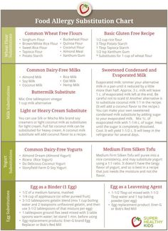 Food Allergy Substitution Chart #Glutenfree #inforgraphic