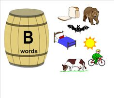 Alphabet Picture Sorting - Interactive game that helps students to identify which picture begins with the letter on a barrel. Game has a page for each letter of the alphabet. Resource type: SMART Notebook lesson Subject: English Language Arts Grade: Pre-Kindergarten, Kindergarten
