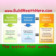#BigIdeaMastermind + The product in BLUE above = Perfect Matching  Big Idea Mastermind is the optimized and automated marketing funnel created for you. This is an affiliate product for you to earn commissions. When you purchase a product in this N-E-T-W-O-R-K, you will be getting Big Idea Mastermind automated marketing system for #FREE.  www.BuildWealthHere.com  I would say this is the perfect match.  You pay 1 price and get 2 products...